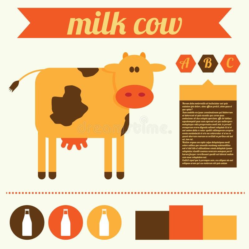 Koe en melk vectorillustratie vector illustratie