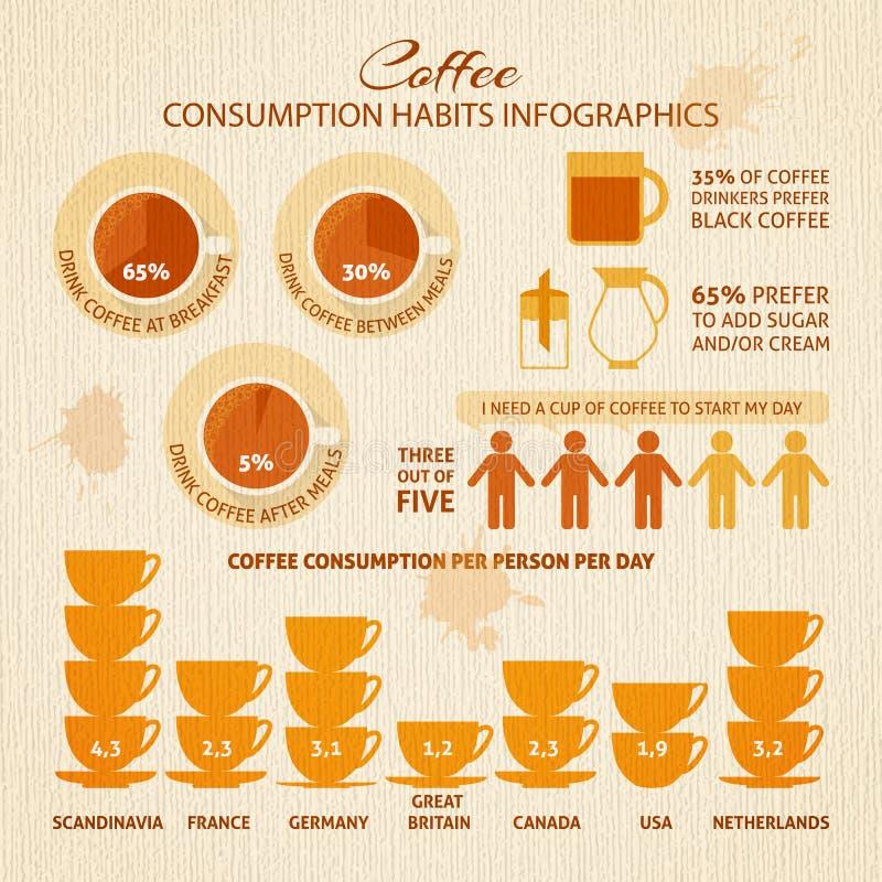 Koffie infographic met steekproefgegevens vector illustratie