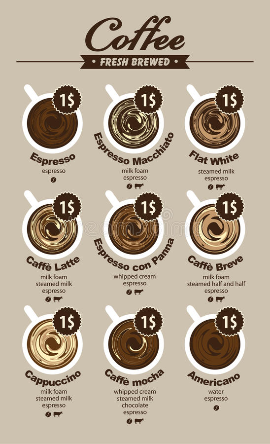 Koffiemenu stock illustratie