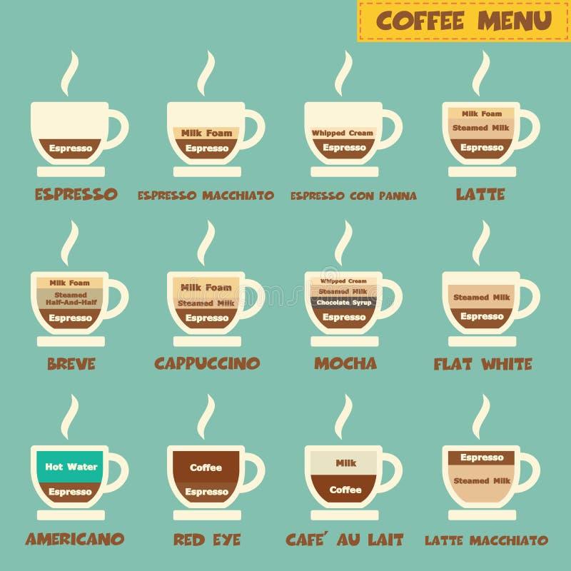 Koffiemenu