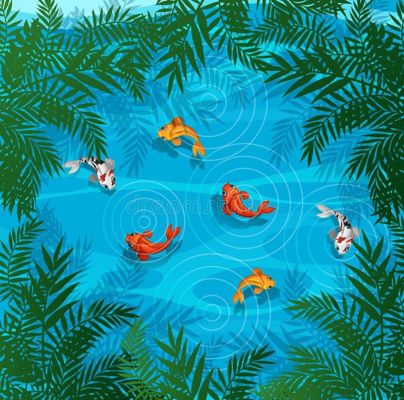 Fish pond nature scene - Download Free Vectors, Clipart Graphics & Vector  Art