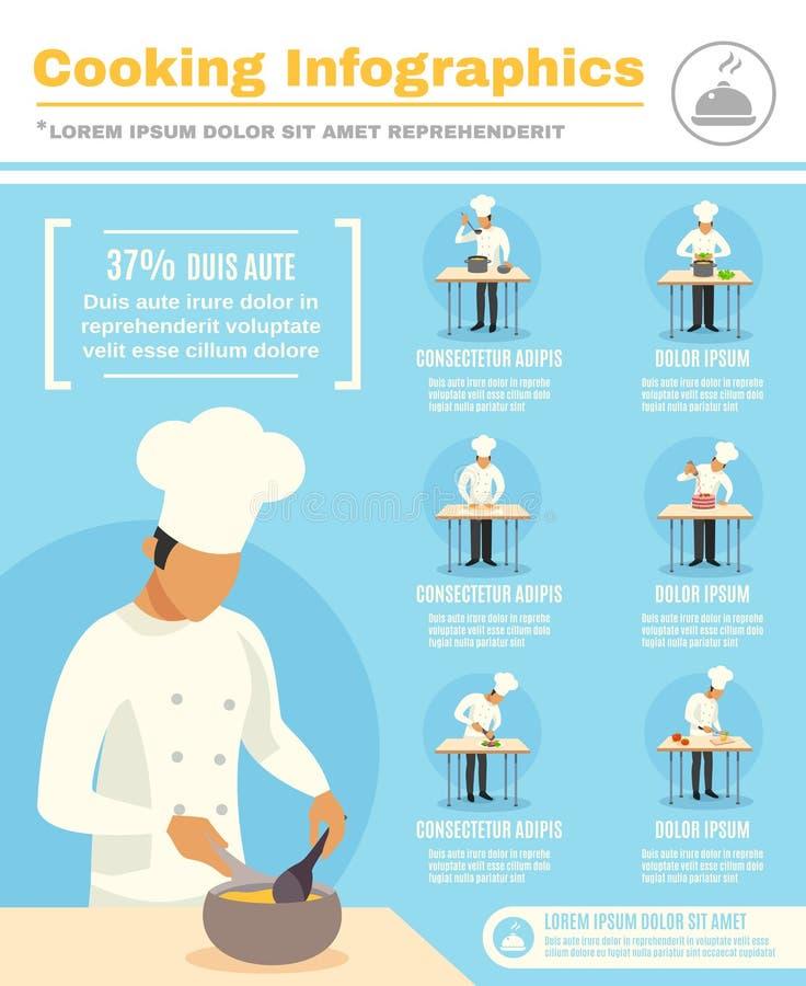 Kok Profession Infographic Set vector illustratie