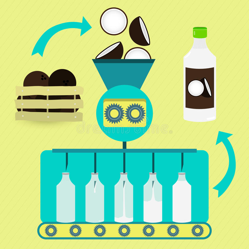 Kokosowego mleka zmyślenia proces ilustracja wektor