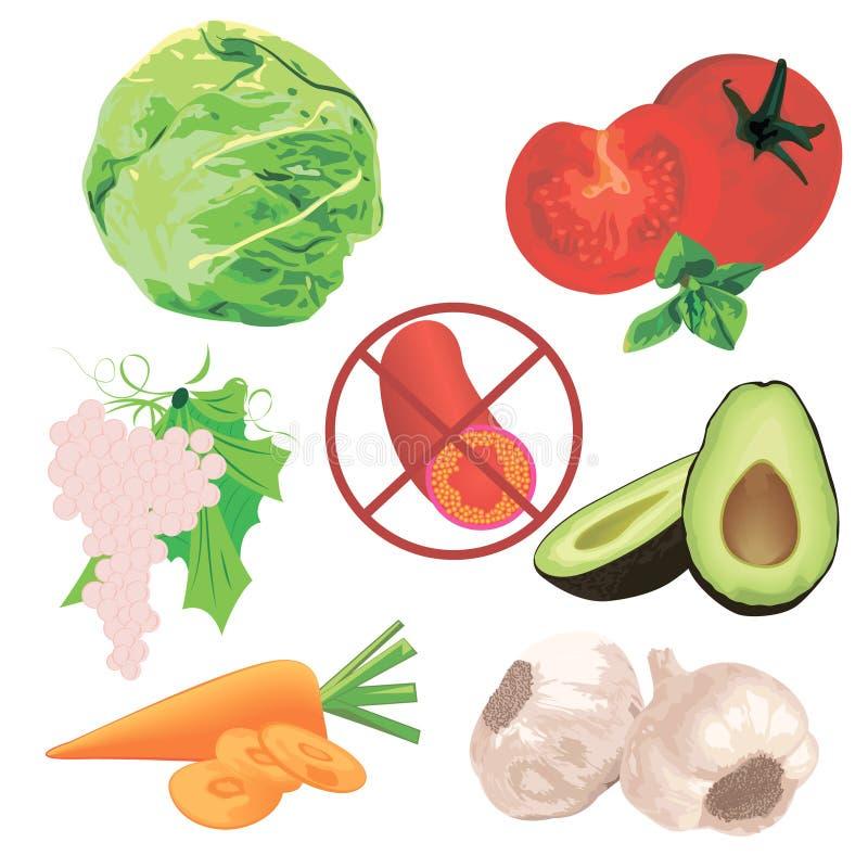Kolesterolnivån fäller ned kontroll som äter mat vektor illustrationer