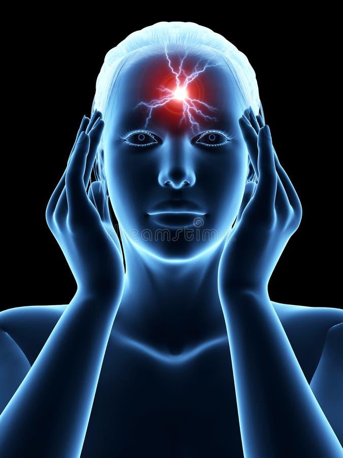 Koller/Kopfschmerzen lizenzfreie abbildung