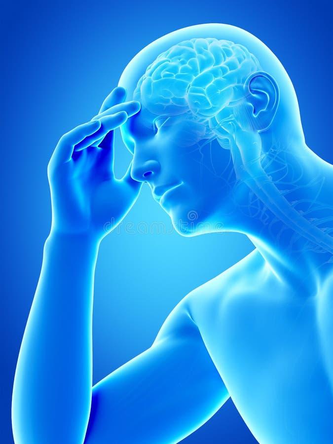 Koller/Kopfschmerzen stock abbildung