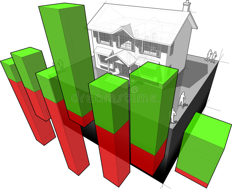 Koloniaal huis + bedrijfsdiagram vector illustratie