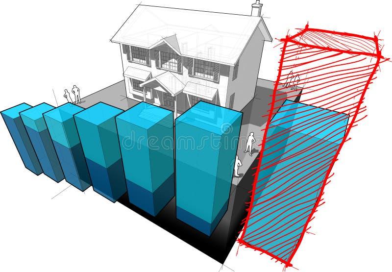 Koloniaal huis + bedrijfsdiagram + hand getrokken schets op laatste bar vector illustratie