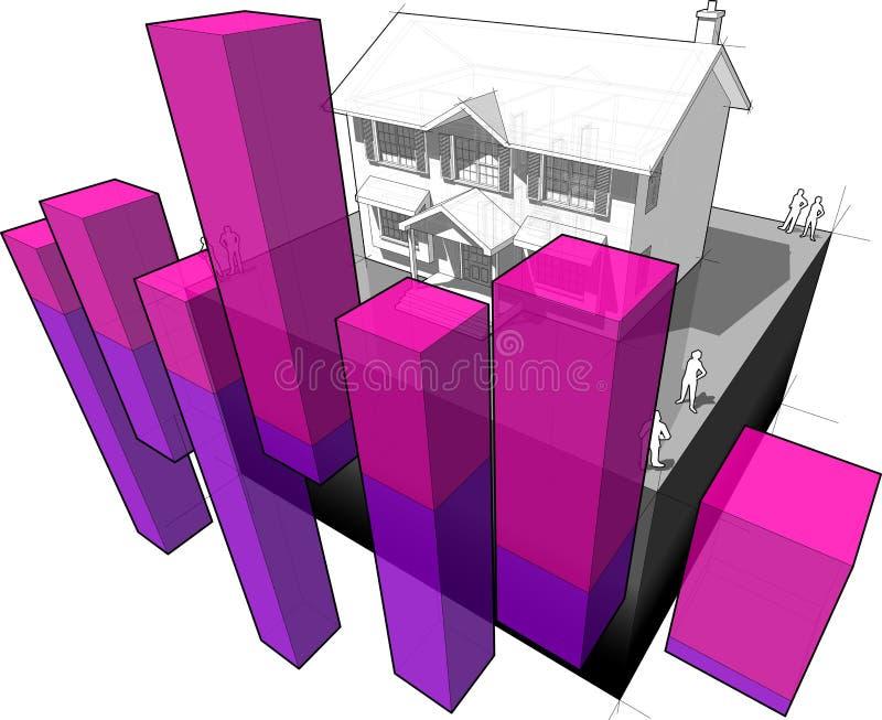 Koloniaal huis en bedrijfsdiagram stock illustratie