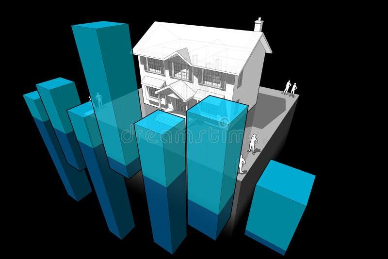 Koloniaal huis en bedrijfsdiagram vector illustratie