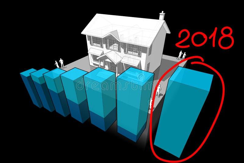 Koloniaal huis en bedrijfsdiagram met hand getrokken nota 2018 vector illustratie