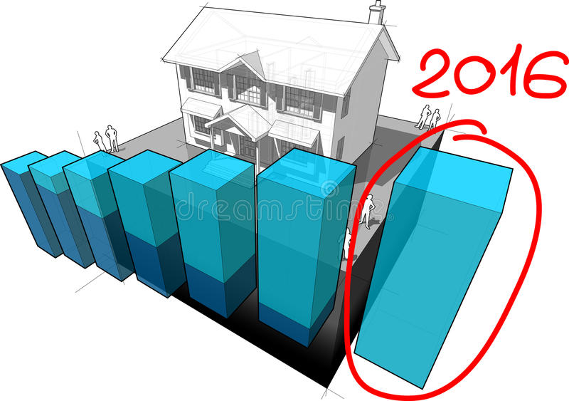 Koloniaal huis en bedrijfsdiagram met hand getrokken nota 2016 stock illustratie