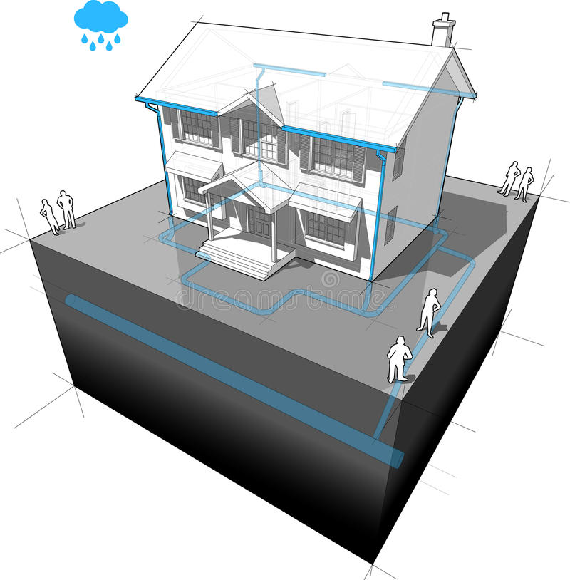Koloniaal huis en onweersrioolsysteem royalty-vrije illustratie