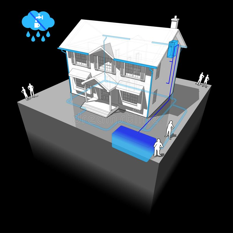 Koloniaal huis en regenwater het oogsten systeem royalty-vrije illustratie