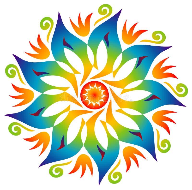 kolorów mandala tęcza pojedyncza royalty ilustracja