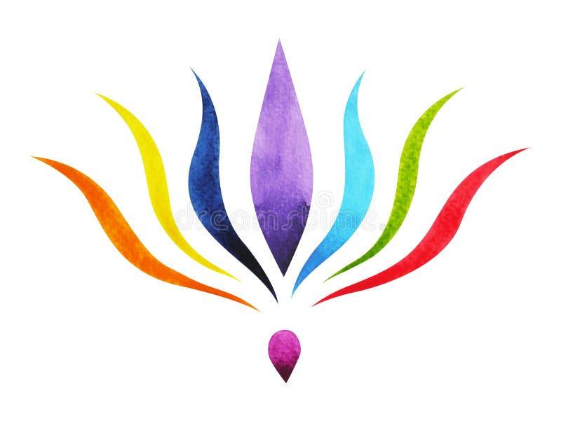 7 kolor chakra symbolu pojęcie, kwitnie kwiecistego, akwarela obraz ilustracji