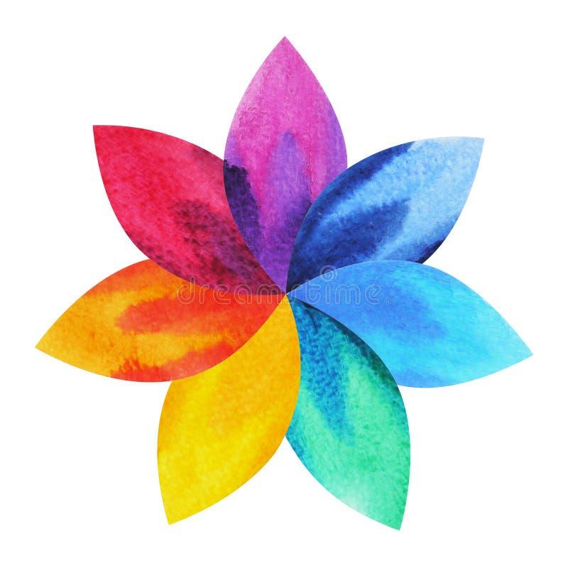 7 kolor chakra znaka symbol, kolorowa lotosowego kwiatu ikona, akwarela obraz royalty ilustracja