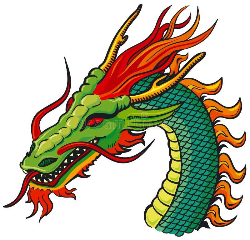 kolor głowy smoka royalty ilustracja
