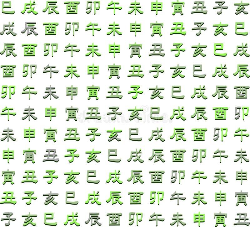 Kolorowa tekstura z zodiaka chińczyka ideogramami royalty ilustracja