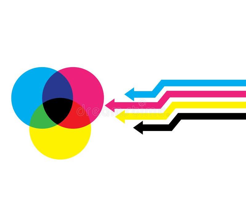 Kolorowe strzała i CMYK diagram royalty ilustracja
