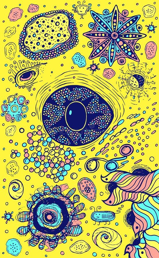 Kolorowy abstrakcjonistyczny tło z okiem i psychodelicznymi elementami Pastelowi kolory i żółty tło obcy kresk?wki kota ucieczek  royalty ilustracja