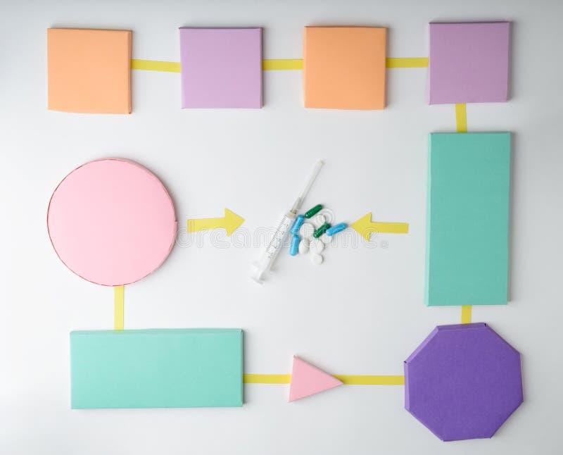 Kolorowy flowchart model zdjęcie royalty free