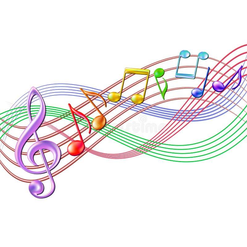 Kolorowy muzykalnych notatek pięcioliniowy tło na bielu. royalty ilustracja