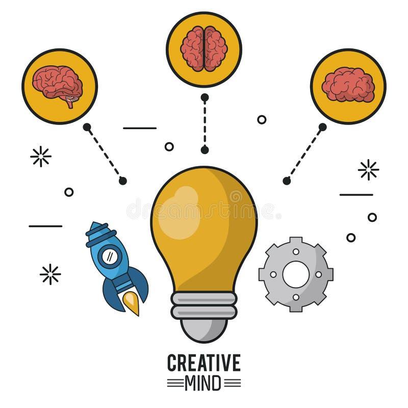 Kolorowy plakat kreatywnie umysł z żarówką w i ikonami zbliżeniu i mózg w okręgach rakieta i pinion royalty ilustracja