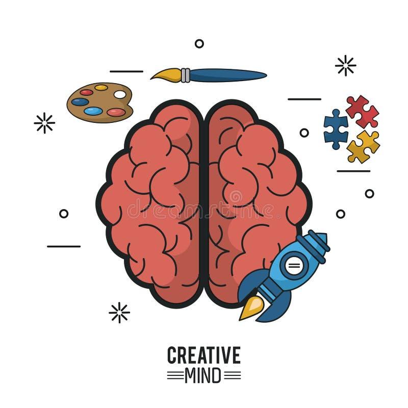 Kolorowy plakat kreatywnie umysł z móżdżkowym odgórnym widokiem wokoło swój dwa ikony i hemisfery ilustracji