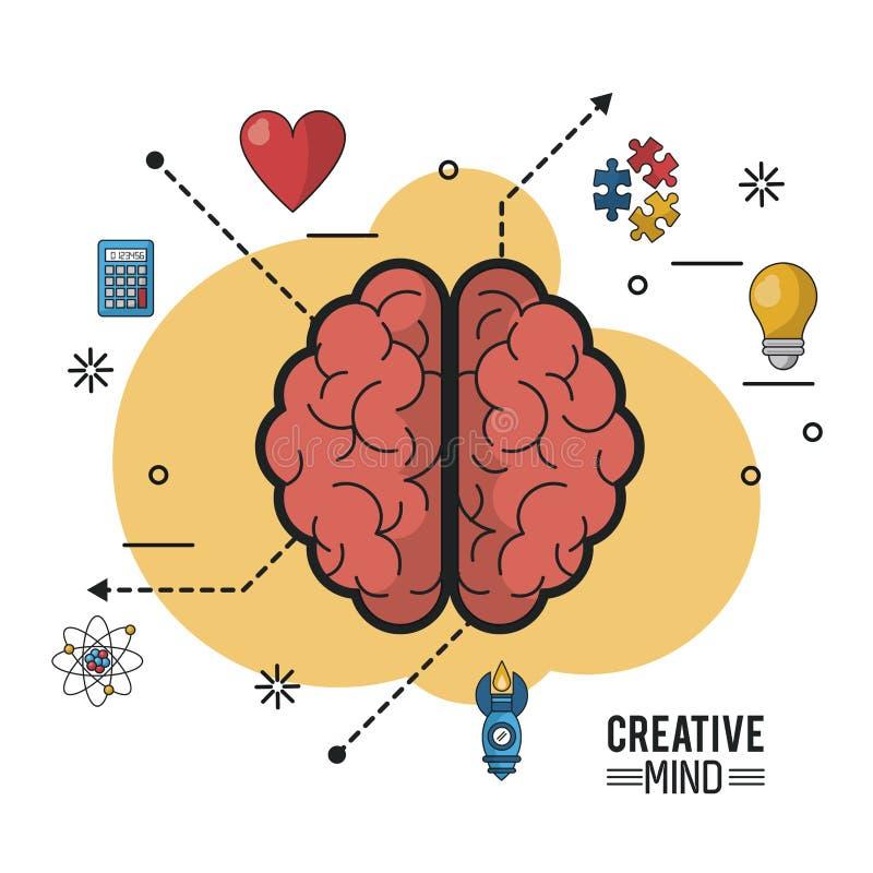 Kolorowy plakat kreatywnie umysł z móżdżkowym odgórnym widokiem wokoło swój dwa ikony i hemisfery ilustracja wektor