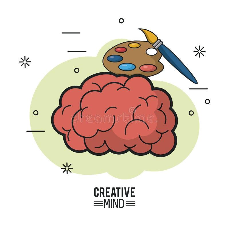 Kolorowy plakat kreatywnie umysł z mózg i paletą farby z muśnięciem royalty ilustracja