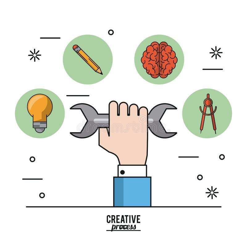 Kolorowy plakatowy kreatywnie proces ręka z wyrwaniem i ikony na górze żarówki, ołówek, mózg i kompas royalty ilustracja
