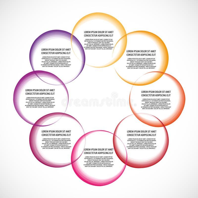 Koloru diagram, schemat/ ilustracja wektor