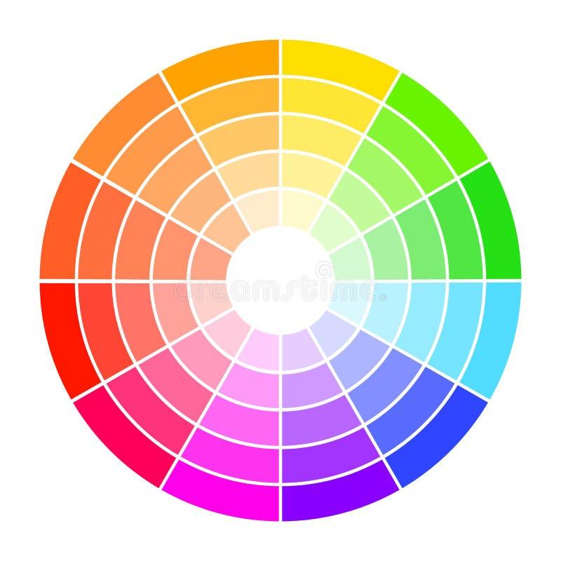 Koloru koła przewdonik z przepojeniem i główną atrakcją Colour zbieracza asystent royalty ilustracja