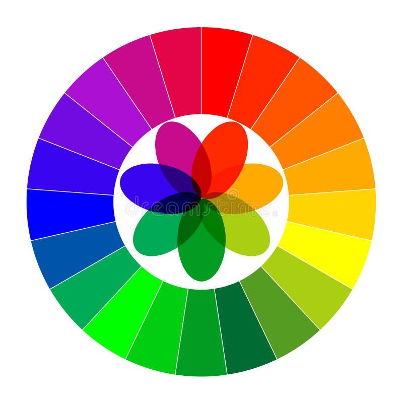 Koloru koła ilustracja ilustracji