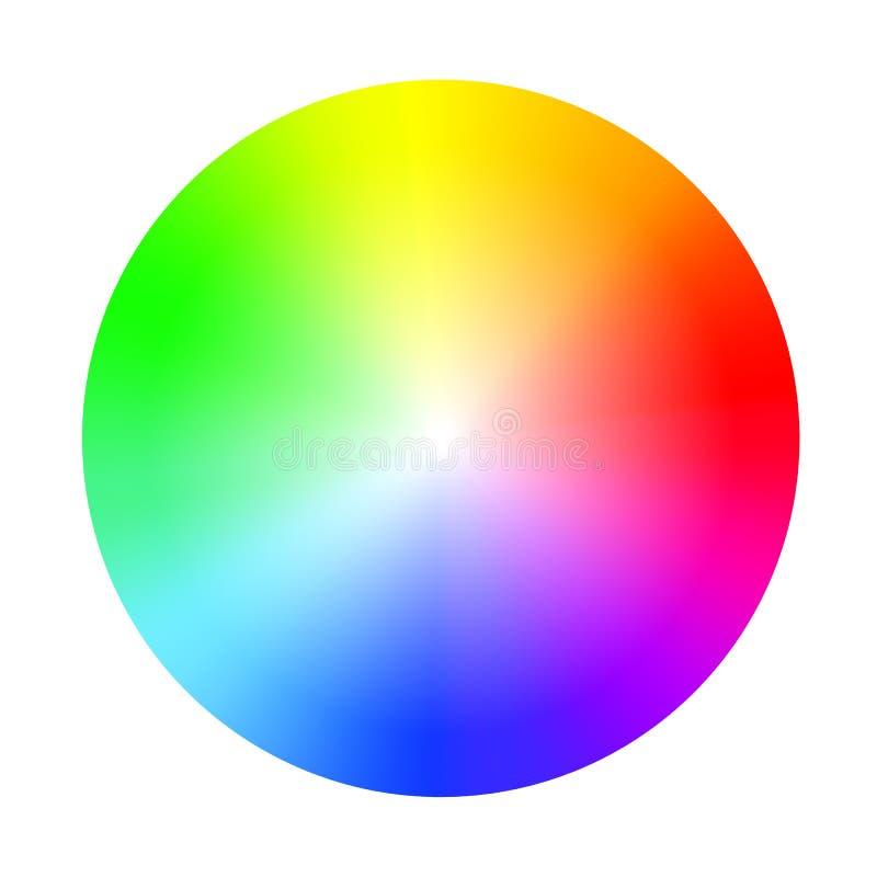 Koloru koła przewdonik z przepojeniem i główną atrakcją Colour zbieracza asystent ilustracja wektor