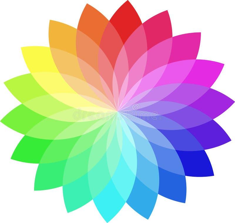 koloru koło ilustracji