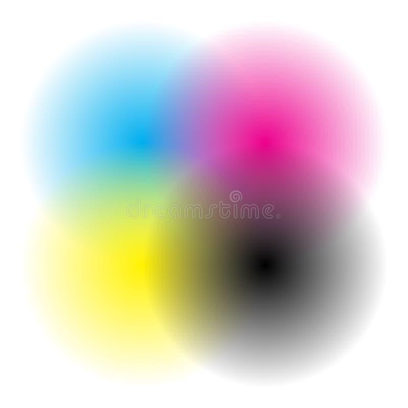 Koloru koło, kolor mapa z/mieszającymi, blaknącymi okręgami dla koloru, royalty ilustracja