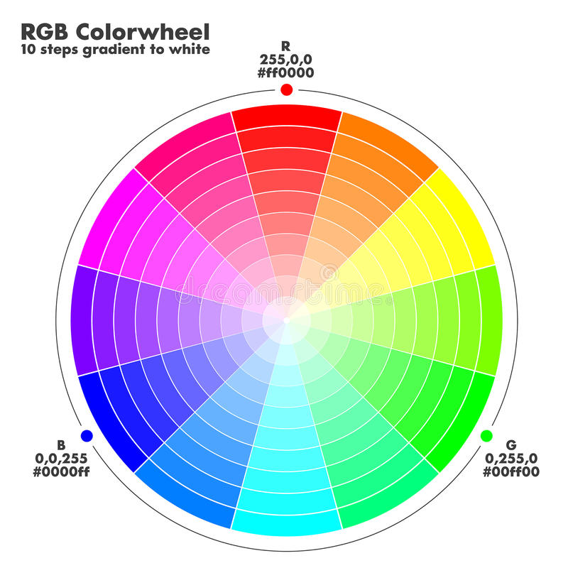 Koloru koło z gradientami zdjęcia stock
