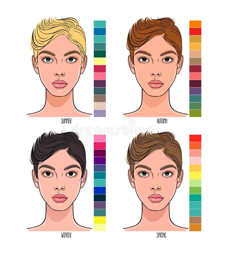 Koloru typ żeński pojawienie set royalty ilustracja