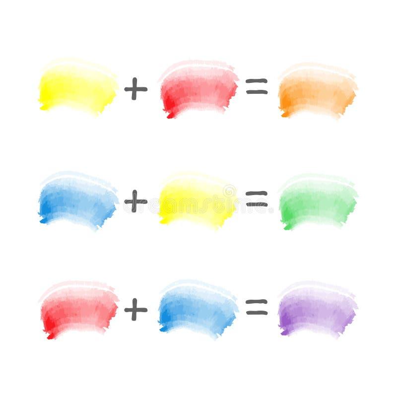 Kombination för teori för färg för märkduk för slaglängder för vektorvattenfärgborste - blandning som är primär till sekundära sk royaltyfri illustrationer
