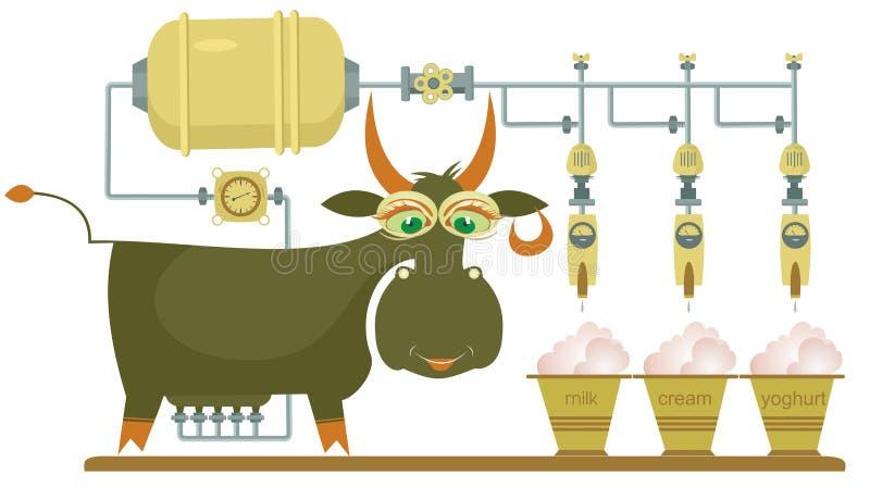 Komiker mjölkar lantgården och skrämmer illustrationen royaltyfri illustrationer
