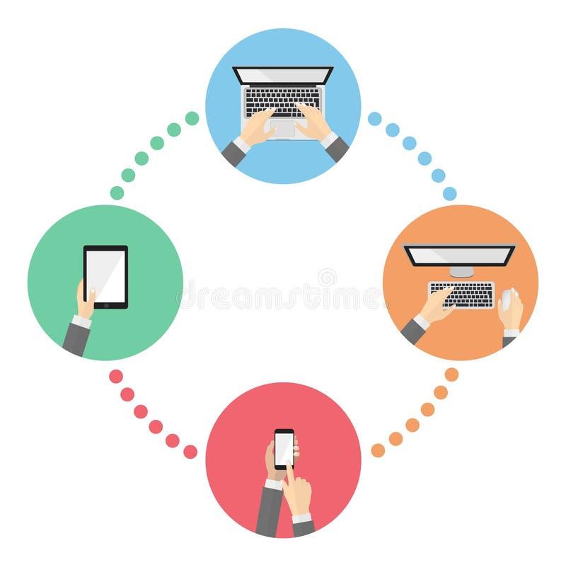 Kommunikationsanslutning med digitala apparater royaltyfri illustrationer
