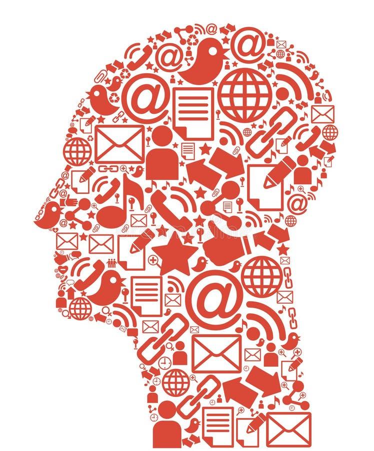 kommunikationshuvud