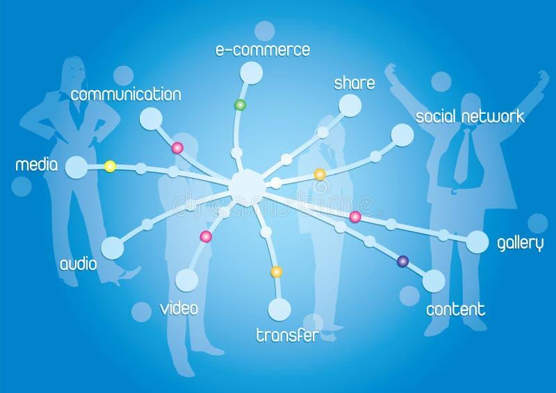 Kommunikationskonzept stock abbildung