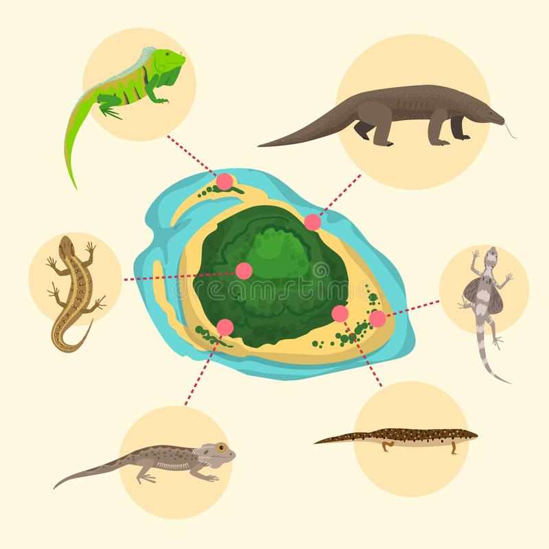 Komodo dragon, American Sand lizard, exotic reptiles monitor on exotic island. Wild animals lacertian in nature. Vector. Komodo dragon monitor, American Sand royalty free illustration