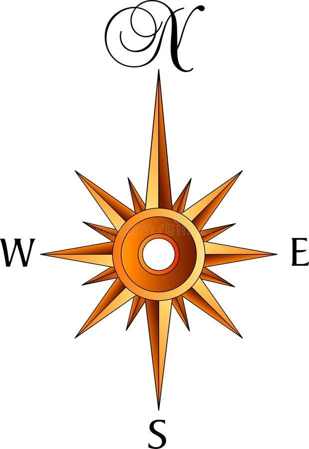 Kompaß Rose vektor abbildung