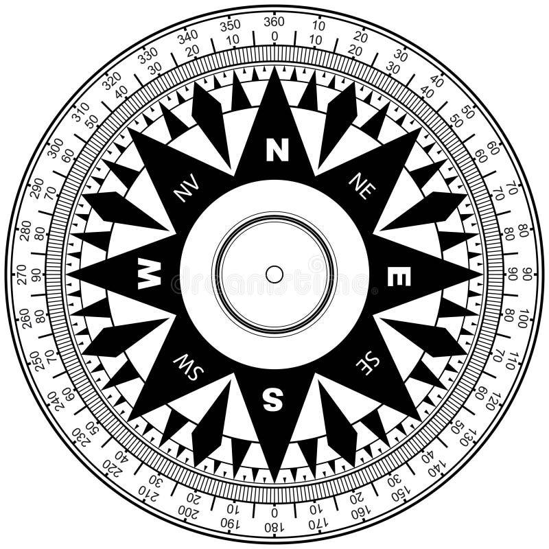 Kompaßrose vektor abbildung