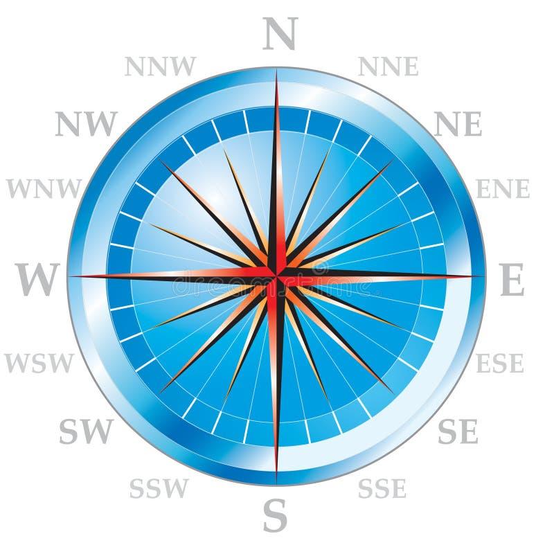 Kompas 02 stock illustratie