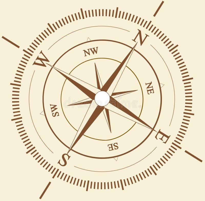 Kompas royalty-vrije illustratie